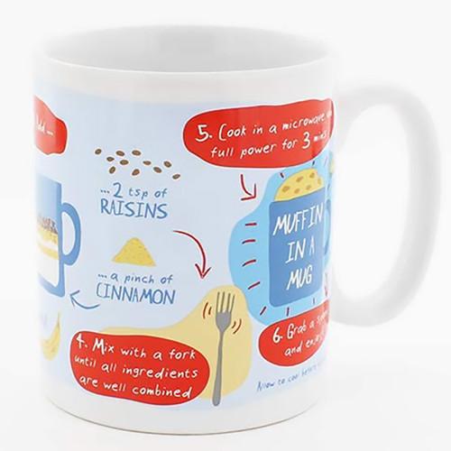 Ginger Fix Muffin In A Mug