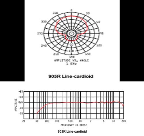 """CAD Astatic 11"""" Locus Premium Shotgun Gooseneck Microphone / 905R"""