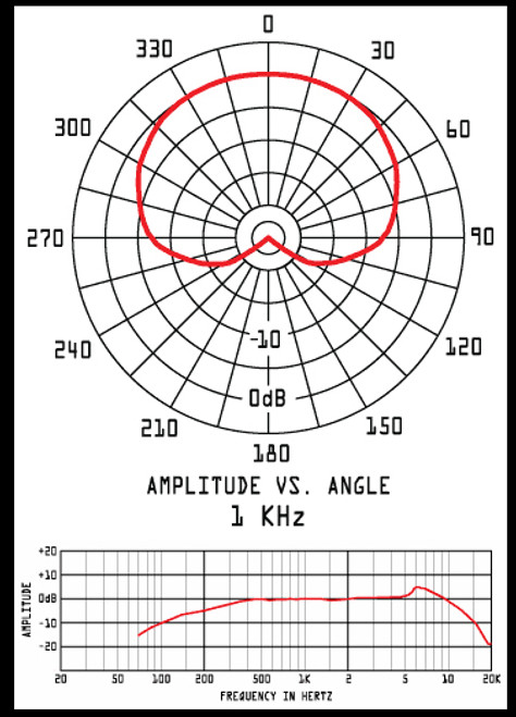"CAD Astatic 18"" Dynamic Cardioid Mini Gooseneck Microphone"