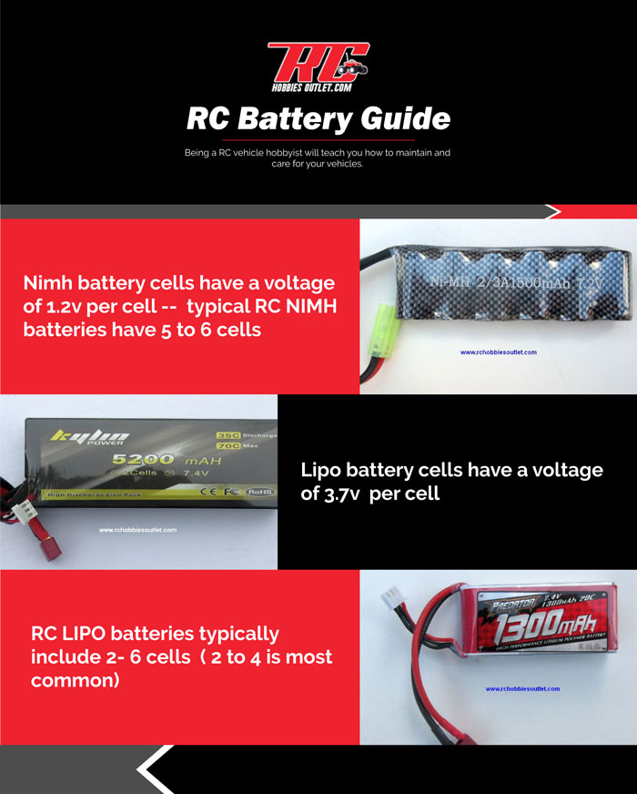RC Battery Guide