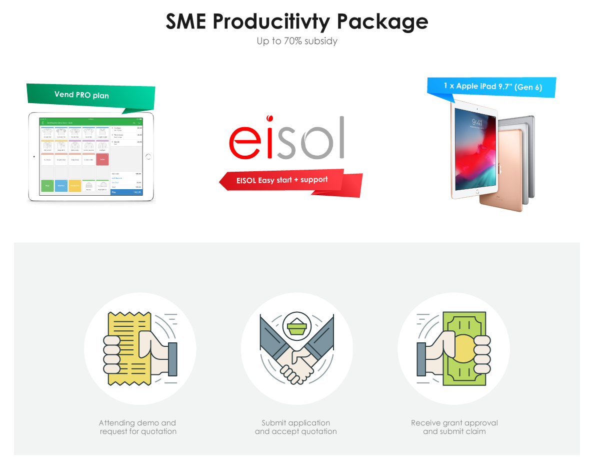 sme-productivity-package-2019-v1a.png