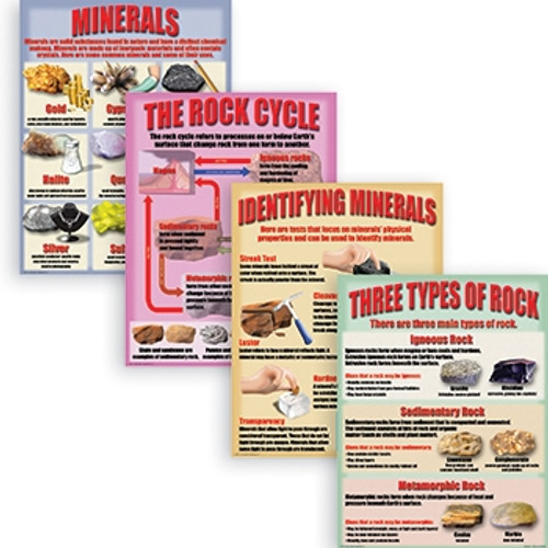 Geology Rocks and Minerals Poster Set