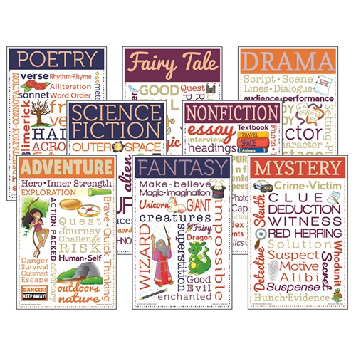 Literary Genres Chatter Charts 8 Per Set