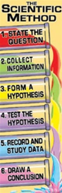 Colossal Poster Scientific Method