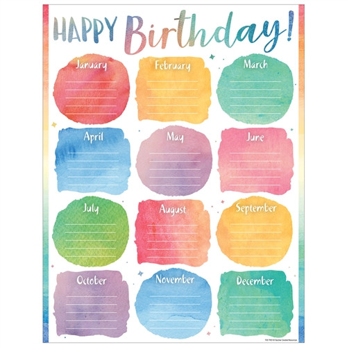 Watercolor Happy Birthday Chart - 17 in. x 22 in.