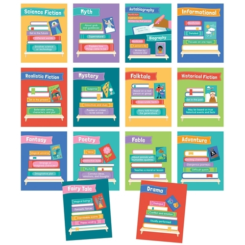 Literary Genres Mini Posters - 8.5 in. x 11 in.