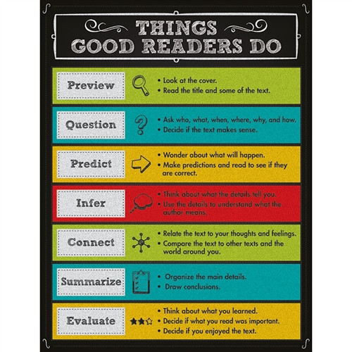 Things Good Readers Do Chartlet GR 2-8