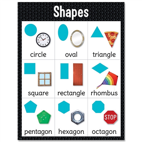 Shapes Chart  - 17 in. x 22 in.