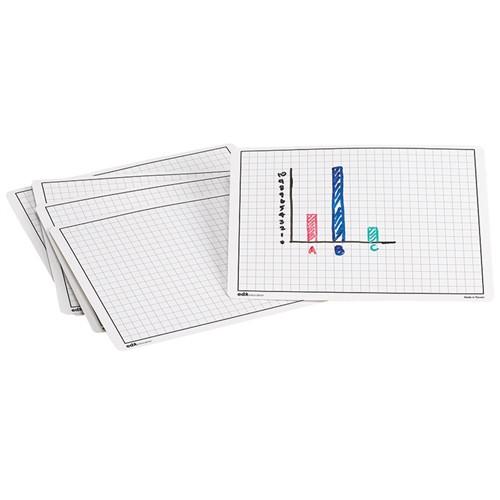 Write and Wipe Graphing Mats