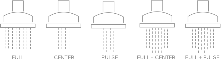 5-function-spray-showerhead-infographic.png