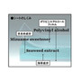 Pichitto / Pichit Water Absorbing Sheet (15sheets)