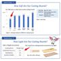 "Hasegawa FSB Wood Core Soft Polyethylene Cutting Board Brown 0.8""-1.2"" ht"
