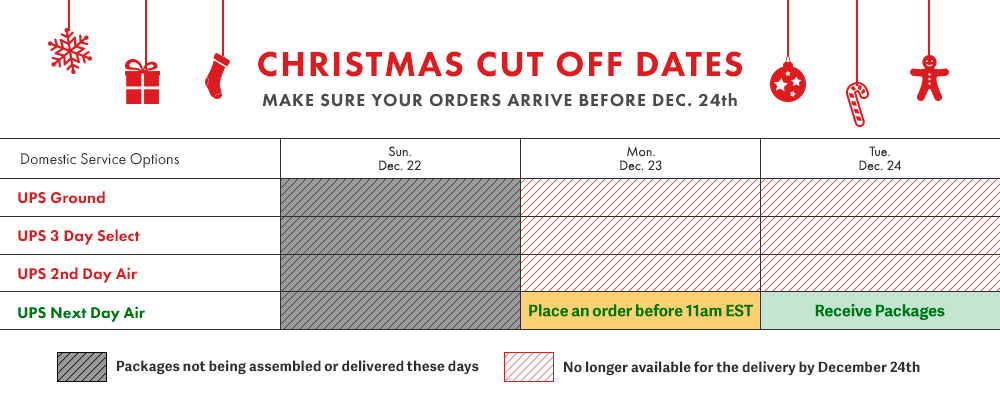Christmas Cut Off Dates