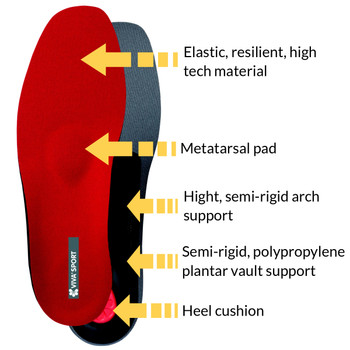 Pedag VIVA Sport Orthotic for Impact Sports
