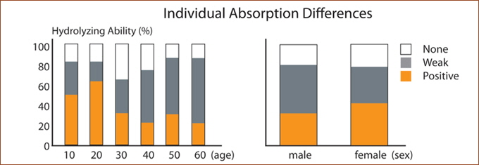 individual-absorption-differences.jpg