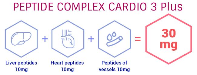 peptide-complex-cardio-banner.jpg
