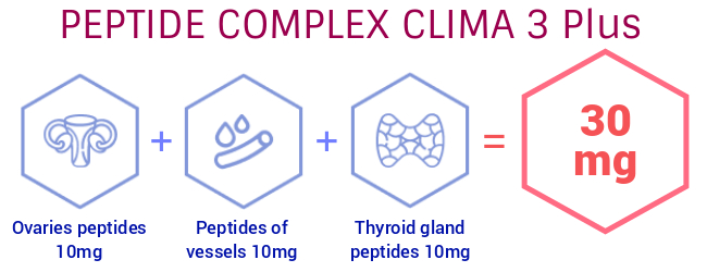 peptide-complex-clima-banner.jpg