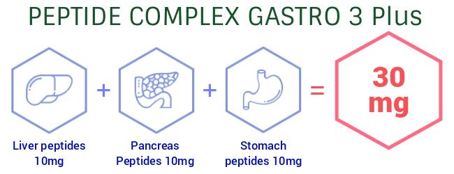 peptide-complex-gastro-banner.jpg