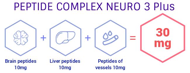 peptide-complex-neuro-banner.jpg