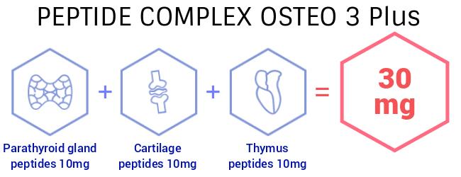 peptide-complex-osteo-banner.jpg