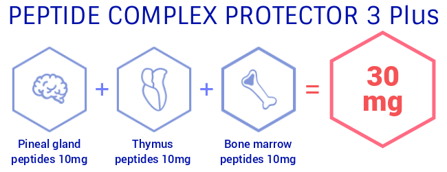 peptide-complex-protector-banner.jpg