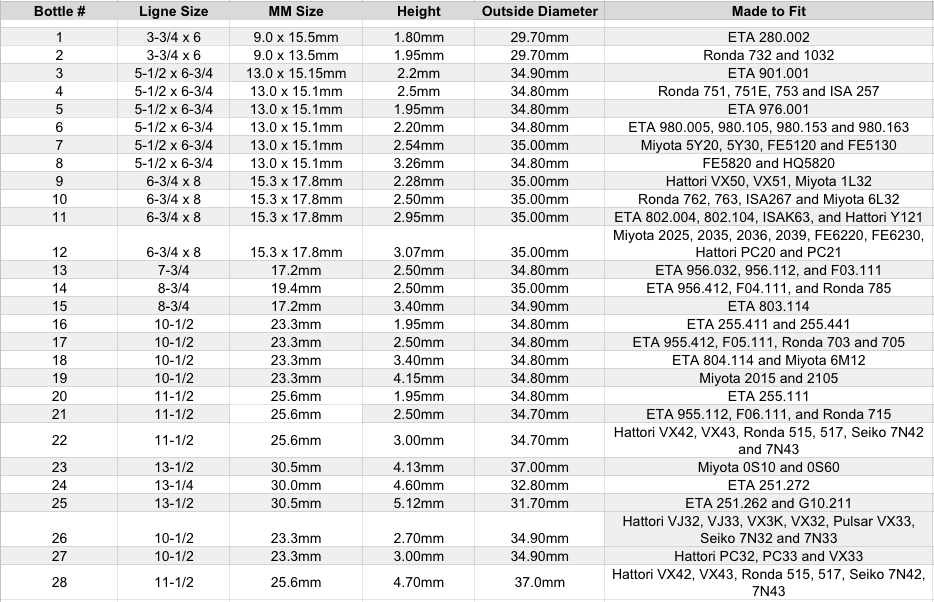 80.033-refill-chart.png