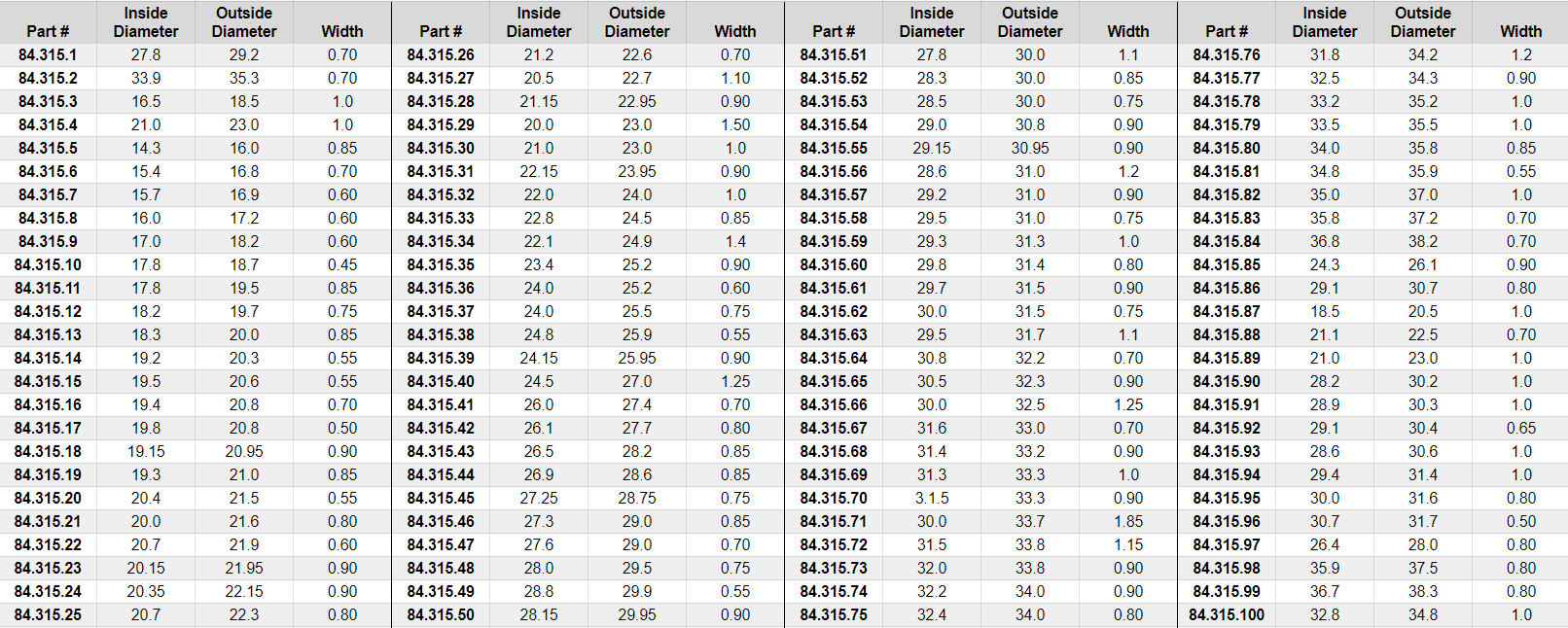 84.315.1-flat-gasket-chart.png