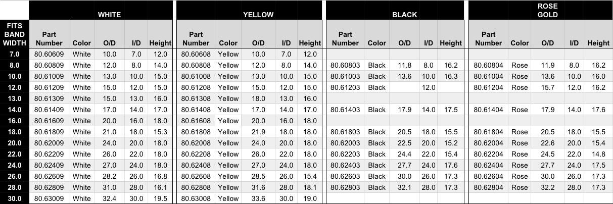 buckle-chart.jpg