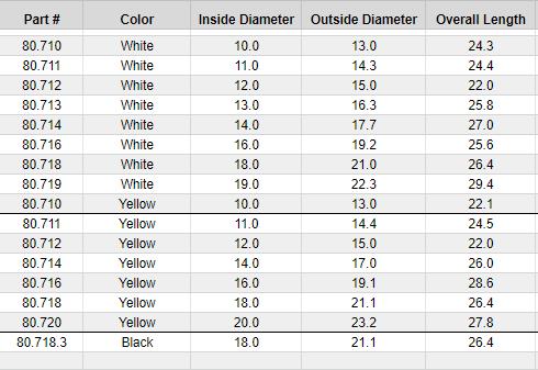 nylon-buckle-chart-80.710.png
