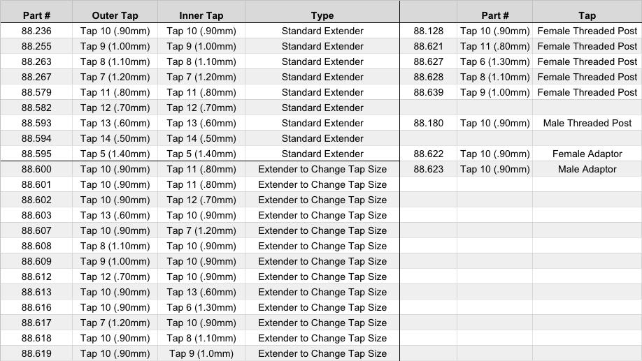 stem-extender-chart.png
