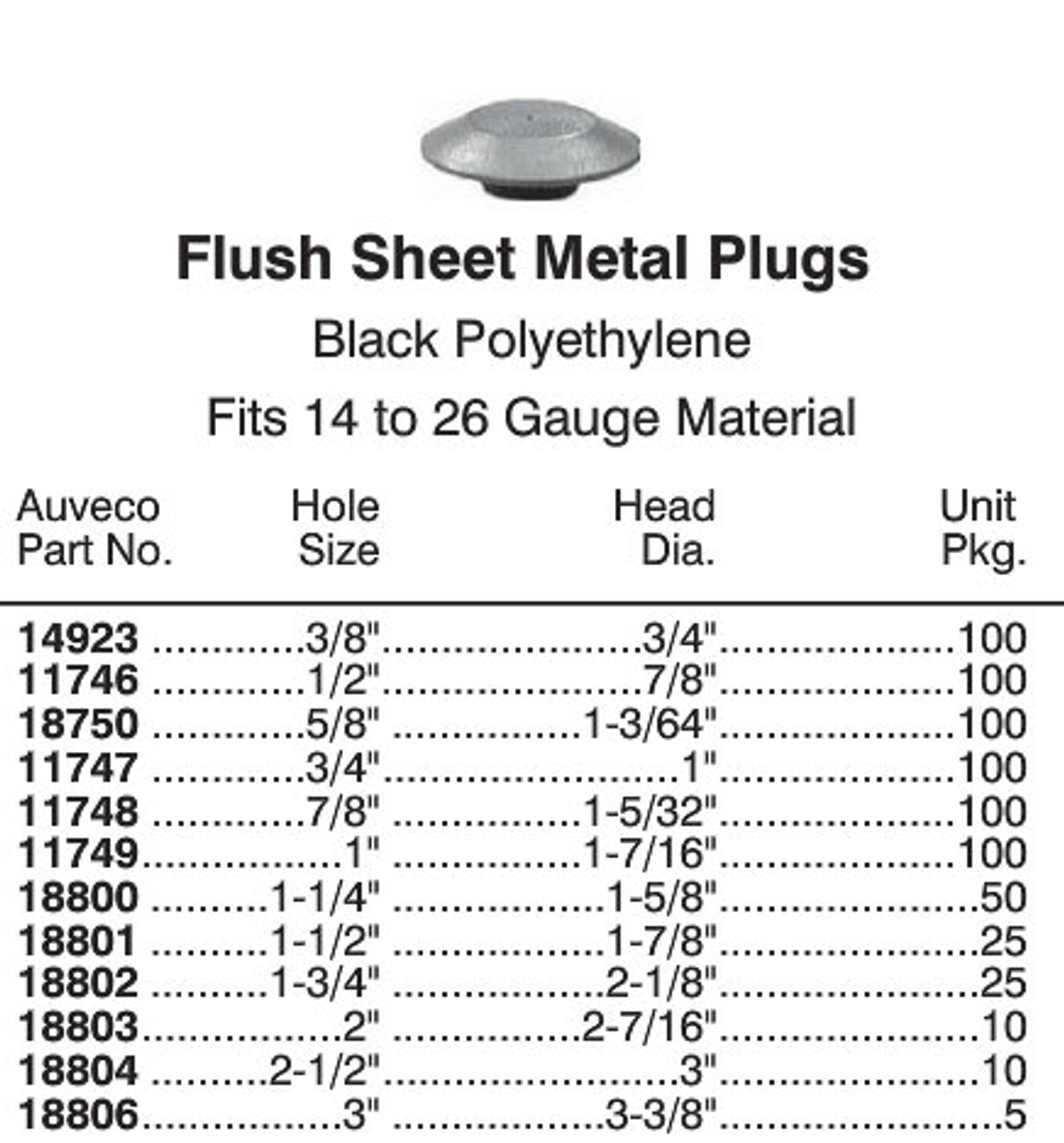 18750 Flush Plastic Hole Plug - 5/8