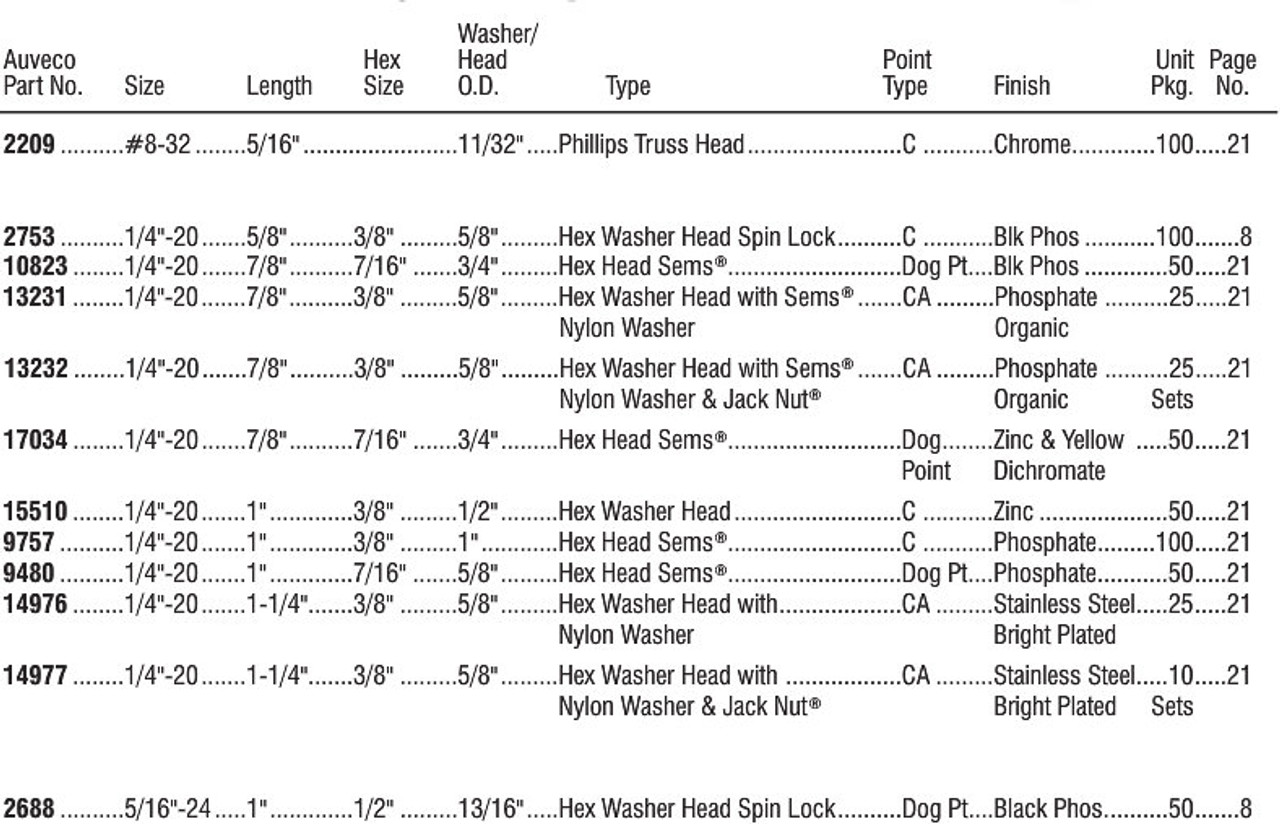 Body Bolt Spec Charts (Continued Next Image)