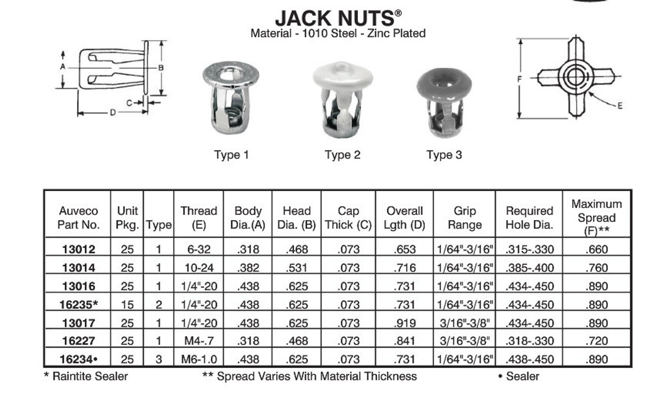 13016 Jack Nut 1 4 Quot 20 Denver Auto Fasteners Amp Supply