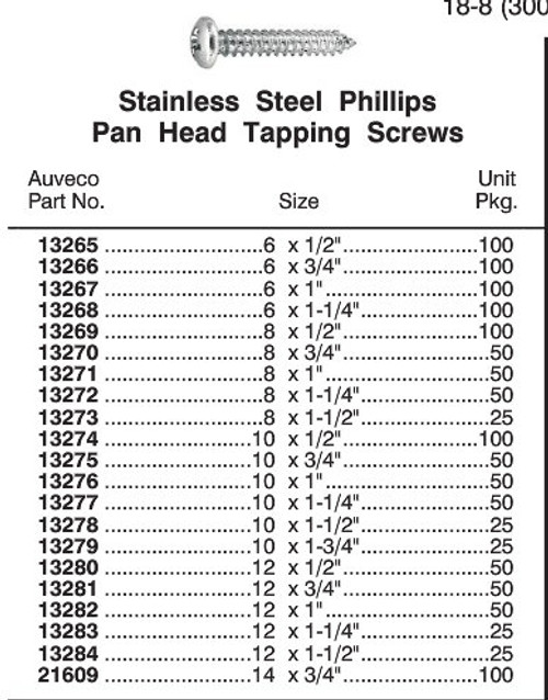 Pan Head Screw Size Chart