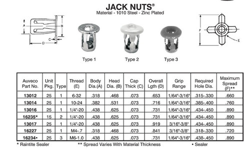 Nuts - Jack Nuts - Denver Auto Fasteners & Supply