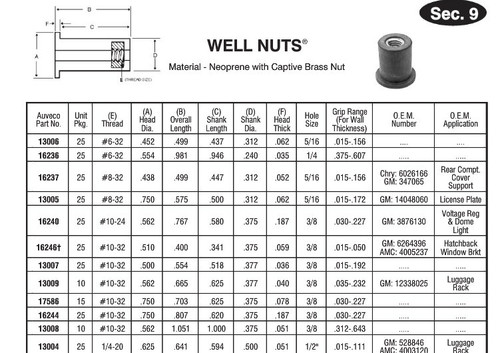 13009 Well Nut #10-32 - Denver Auto Fasteners & Supply