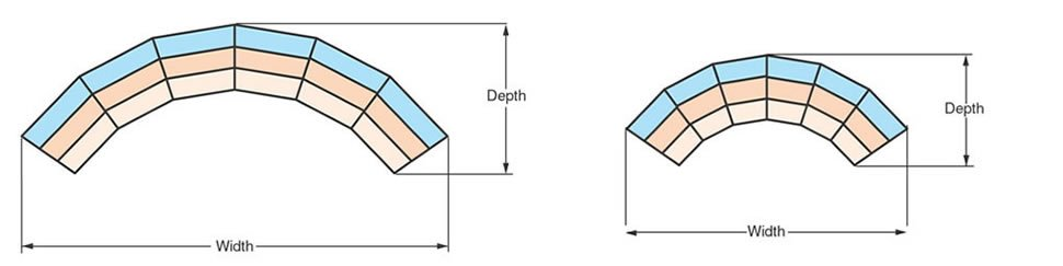 TransFold Riser Sets