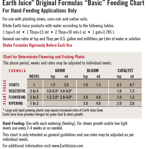 Earth Juice Grow 1 gallon (2-1-1)