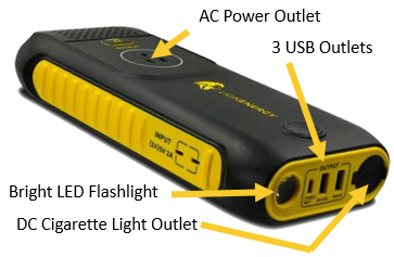 portable-solar-generator-outlets-explained.png
