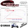Performance ECU Reflash:  Yamaha YXZ 1000R