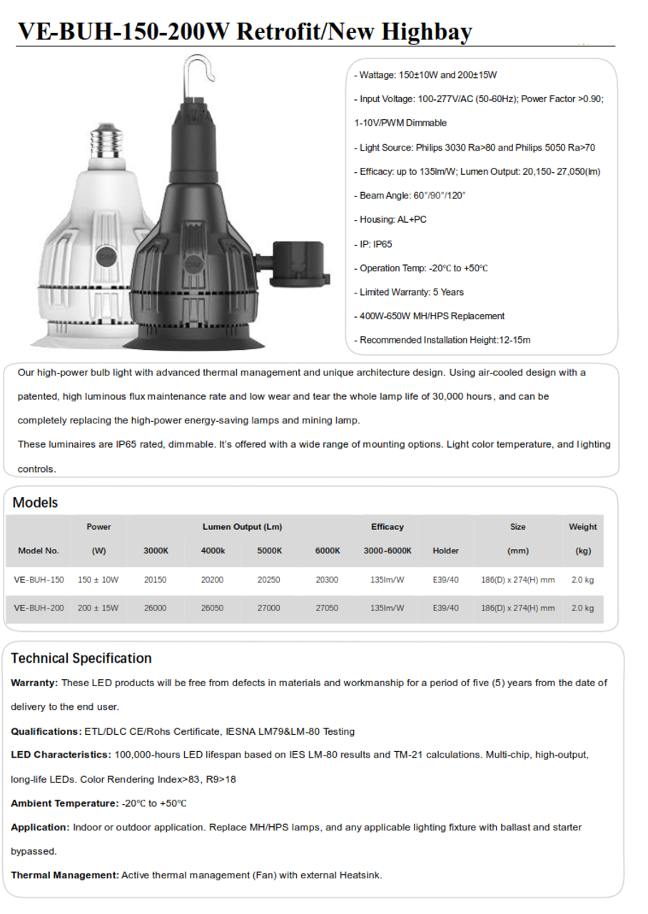 150 and 200 Watt Retrofit/New Highbay Light/Lamp