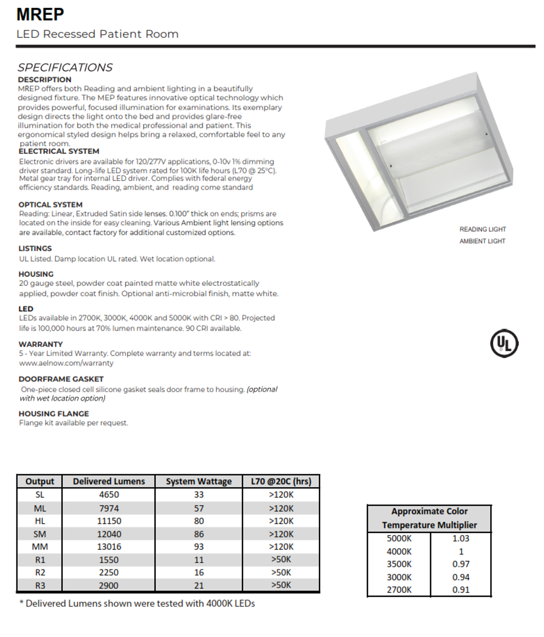 2x2 and 2x4 LED Patient Room Light