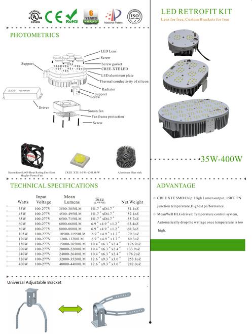 VEC-RK-105WA1  105 watt LED Retrofit Kit to Replace 250w to 400w
