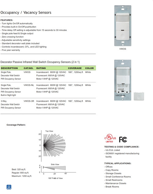 VWOS-Decorator Passive Infrared Wall Switch Occupancy Sensor