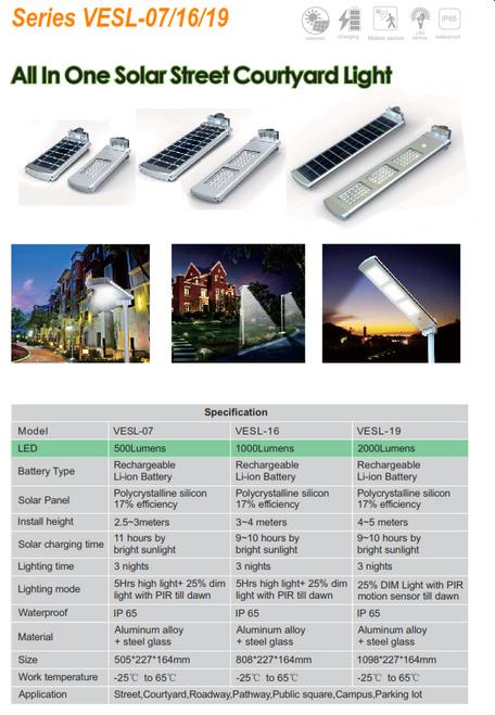 VESL-07/16/19   500 to 2000 Lumen All in One Solar Area Light-5 hours 60% Brightness+ 7 Hours 25% brightness +Motion sensor (30 seconds 100% brightness)