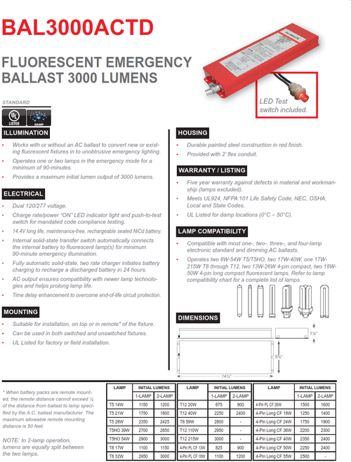 BAL3000ACTD   3000 Lumen Emergency Fluorescent Ballast, AC Output with Time Delay