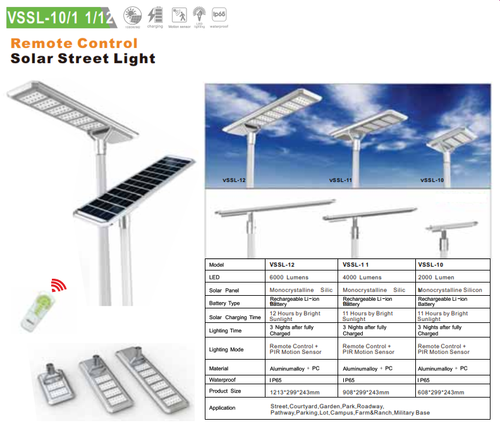 Remote Control Solar LED All in One Street Light