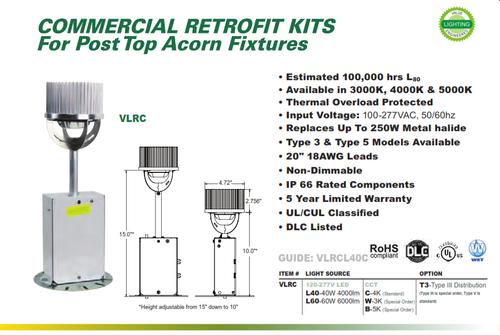 Post Top LED Retrofit Kit