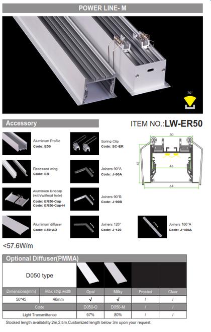 LW-ER50 Recessed