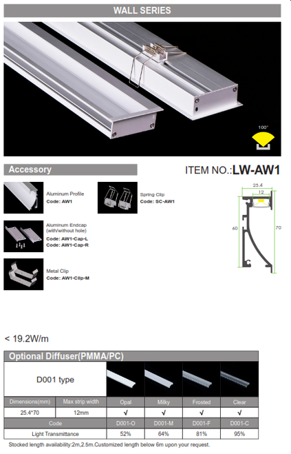 LW-AW1 Recessed Indirect